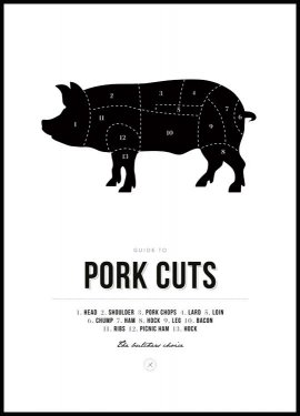 Pork Cuts Juliste